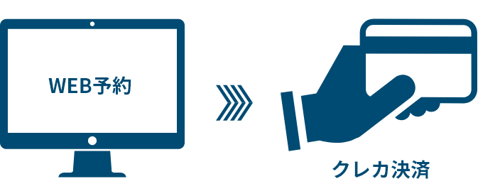 WEBクレジット決済
